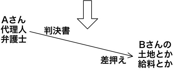 shikko